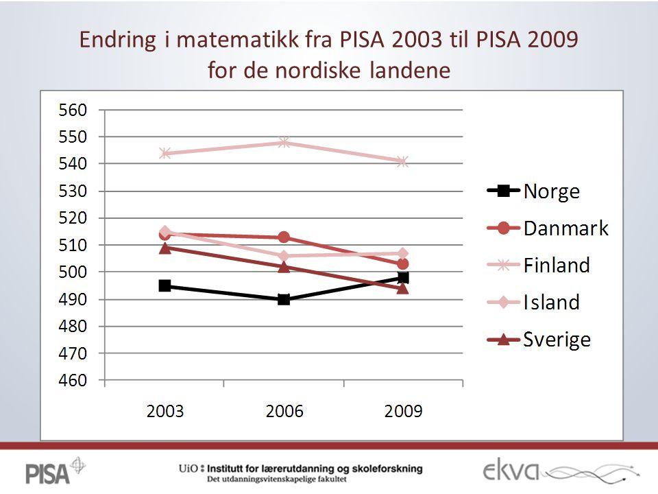 Endring i matematikk fra PISA 2003 til PISA 2009 for de nordiske landene