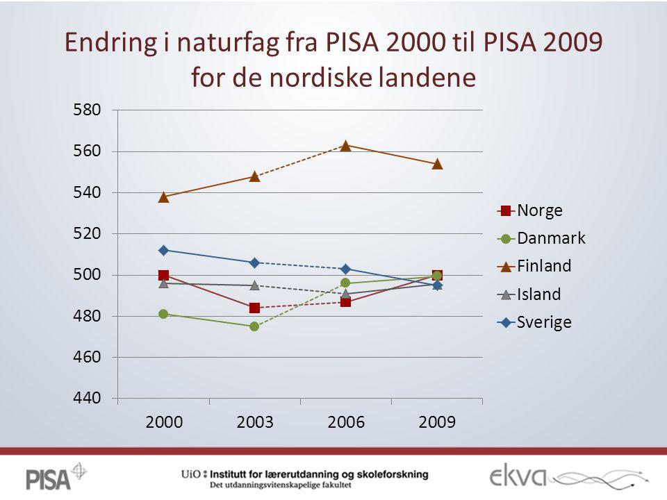 Endring i naturfag fra PISA 2000 til PISA 2009 for de nordiske landene