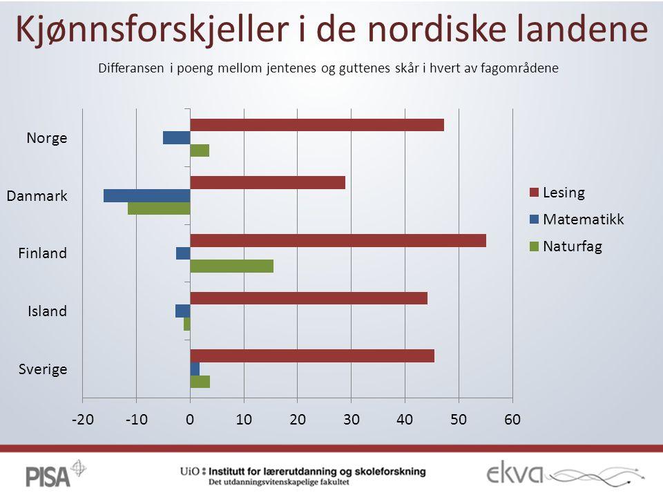 Kjønnsforskjeller i de nordiske landene Differansen i poeng mellom jentenes og guttenes skår i hvert av fagområdene
