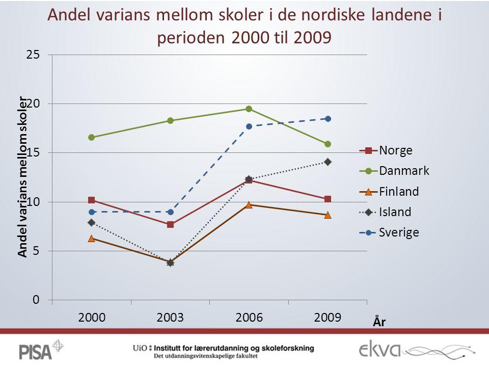 Andel varians mellom skoler i de nordiske landene i perioden 2000 til 2009