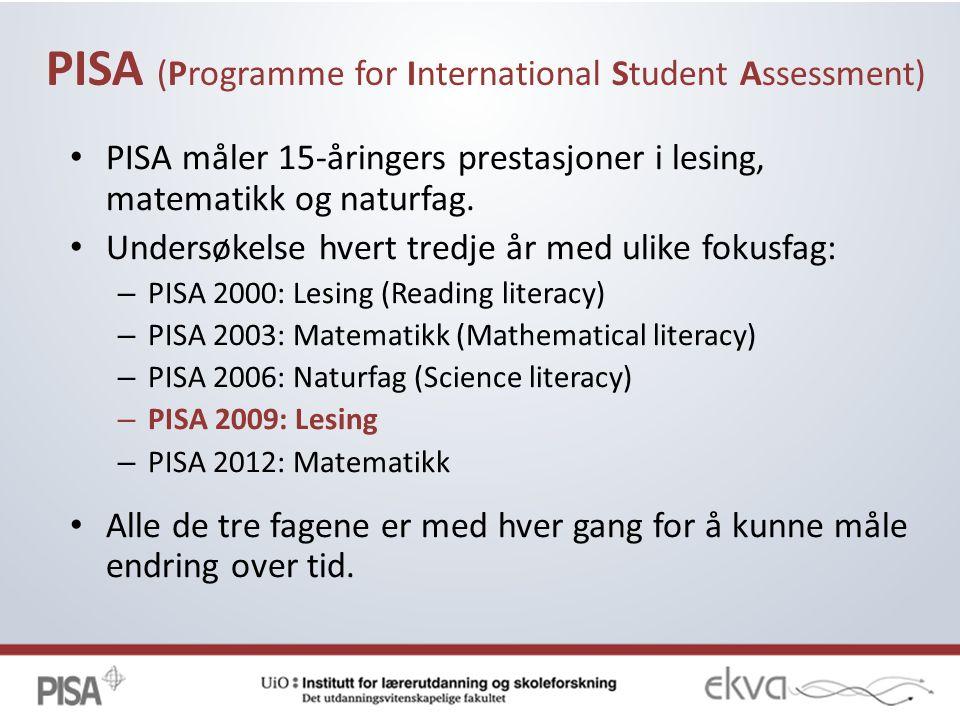 PISA (Programme for International Student Assessment) PISA måler 15-åringers prestasjoner i lesing, matematikk og naturfag.