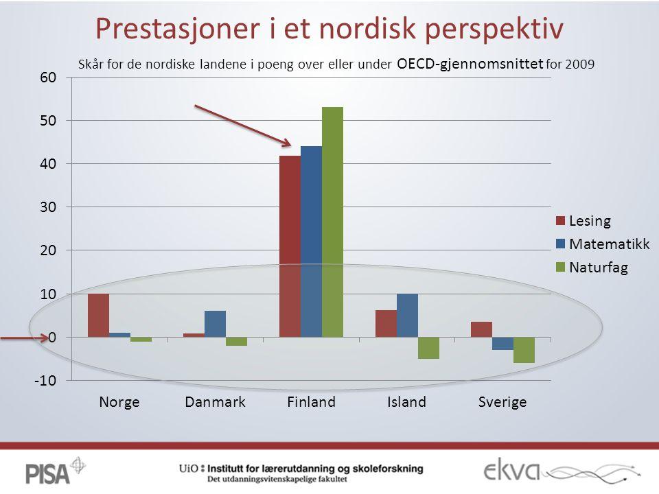Prestasjoner i et nordisk perspektiv Skår for de nordiske landene i poeng over eller under OECD-gjennomsnittet for 2009