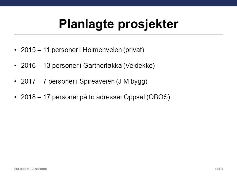 Planlagte prosjekter 2015 – 11 personer i Holmenveien (privat) 2016 – 13 personer i Gartnerløkka (Veidekke) 2017 – 7 personer i Spireaveien (J M bygg) 2018 – 17 personer på to adresser Oppsal (OBOS) Oslo kommune, VelferdsetatenSide 10