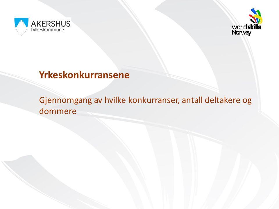 Yrkeskonkurransene Gjennomgang av hvilke konkurranser, antall deltakere og dommere