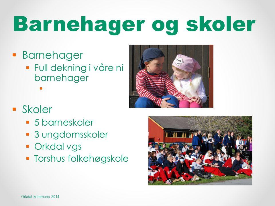Barnehager og skoler  Barnehager  Full dekning i våre ni barnehager  Skoler  5 barneskoler  3 ungdomsskoler  Orkdal vgs  Torshus folkehøgskole