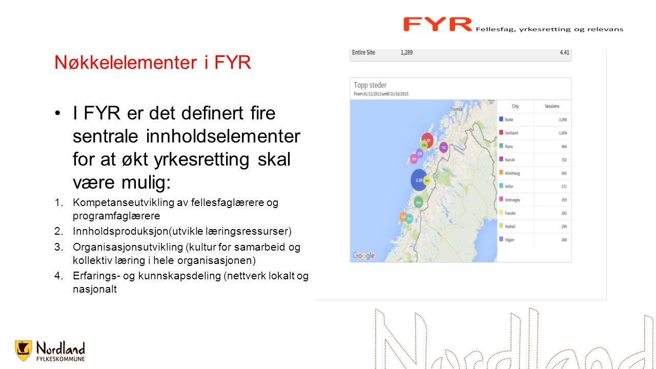 Nøkkelelementer i FYR I FYR er det definert fire sentrale innholdselementer for at økt yrkesretting skal være mulig: 1.Kompetanseutvikling av fellesfa