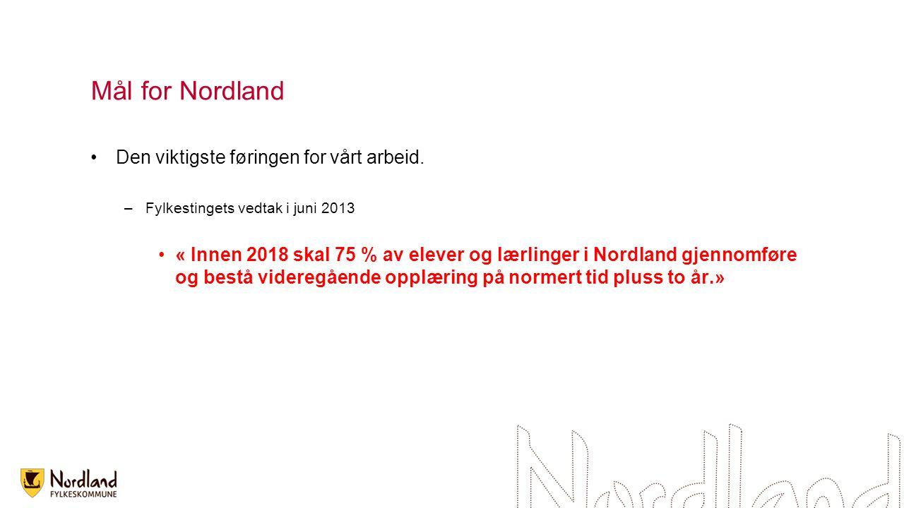 Mål for Nordland Den viktigste føringen for vårt arbeid.