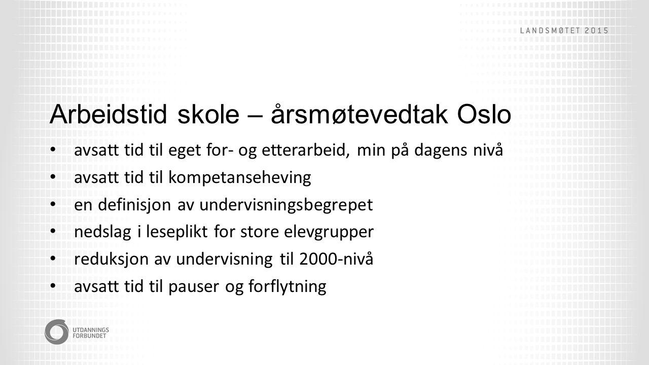 Arbeidstid skole – årsmøtevedtak Oslo avsatt tid til eget for- og etterarbeid, min på dagens nivå avsatt tid til kompetanseheving en definisjon av undervisningsbegrepet nedslag i leseplikt for store elevgrupper reduksjon av undervisning til 2000-nivå avsatt tid til pauser og forflytning