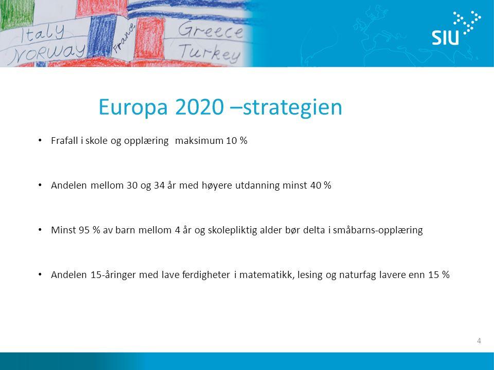 Europa 2020 –strategien 4 Frafall i skole og opplæring maksimum 10 % Andelen mellom 30 og 34 år med høyere utdanning minst 40 % Minst 95 % av barn mellom 4 år og skolepliktig alder bør delta i småbarns-opplæring Andelen 15-åringer med lave ferdigheter i matematikk, lesing og naturfag lavere enn 15 %