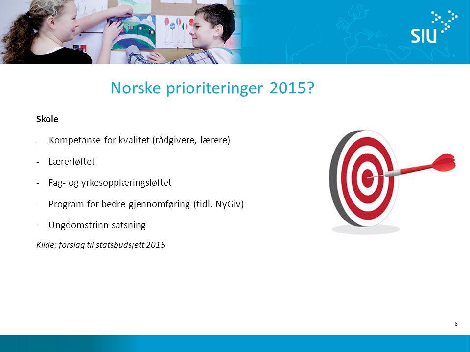 8 Norske prioriteringer 2015.