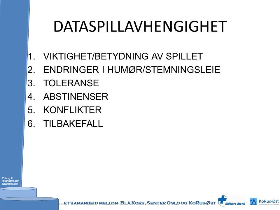 DATASPILLAVHENGIGHET 1.VIKTIGHET/BETYDNING AV SPILLET 2.ENDRINGER I HUMØR/STEMNINGSLEIE 3.TOLERANSE 4.ABSTINENSER 5.KONFLIKTER 6.TILBAKEFALL Foto og ill.: dreamstime.com istockphoto.com...et samarbeid mellom Blå Kors, Senter Oslo og KoRus-Øst