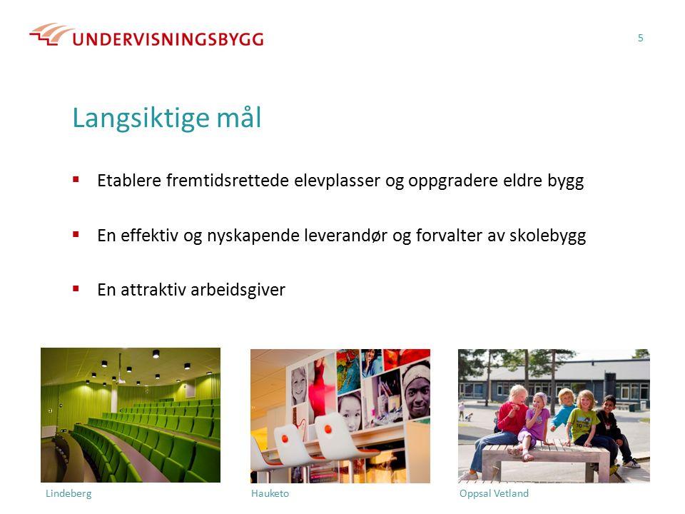 Langsiktige mål  Etablere fremtidsrettede elevplasser og oppgradere eldre bygg  En effektiv og nyskapende leverandør og forvalter av skolebygg  En attraktiv arbeidsgiver 5 Lindeberg Hauketo Oppsal Vetland