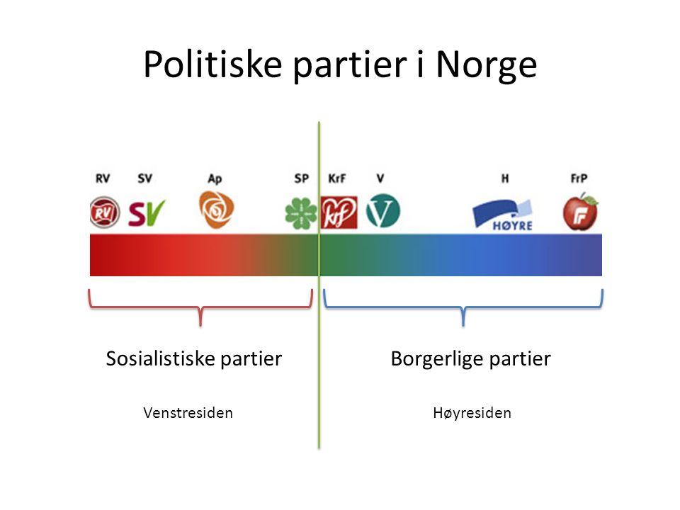 Politiske partier i Norge Sosialistiske partierBorgerlige partier Venstresiden Høyresiden
