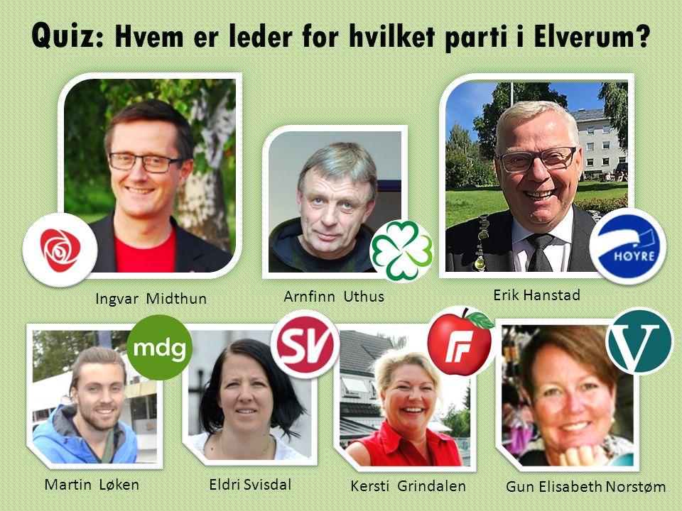 Quiz: Hvem er leder for hvilket parti i Elverum.