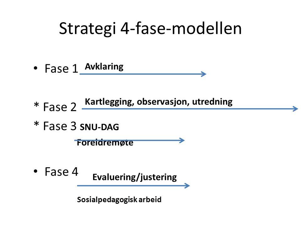 Fase 1 * Fase 2 * Fase 3 SNU-DAG Foreldremøte Fase 4 Strategi 4-fase-modellen Avklaring Kartlegging, observasjon, utredning Evaluering/justering Sosialpedagogisk arbeid