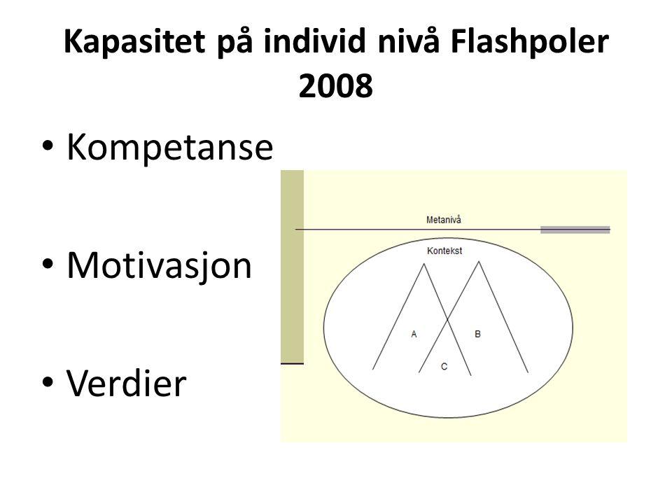 Kapasitet på individ nivå Flashpoler 2008 Kompetanse Motivasjon Verdier
