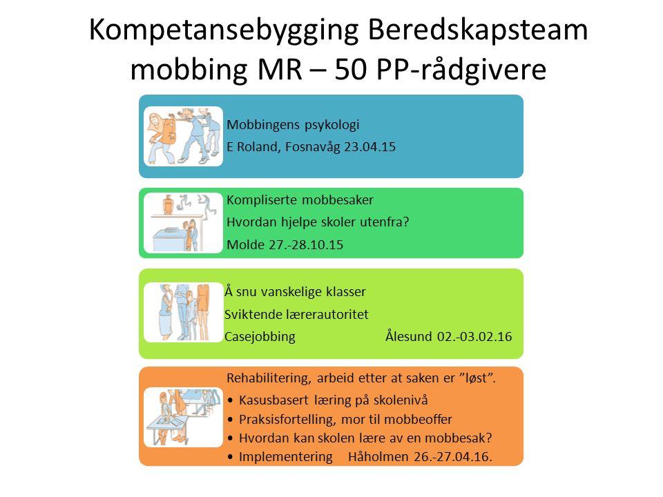 Kompetansebygging Beredskapsteam mobbing MR – 50 PP-rådgivere Mobbingens psykologi E Roland, Fosnavåg 23.04.15 Kompliserte mobbesaker Hvordan hjelpe skoler utenfra.