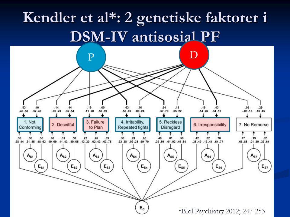 Kendler et al*: 2 genetiske faktorer i DSM-IV antisosial PF P D *Biol Psychiatry 2012; 247-253