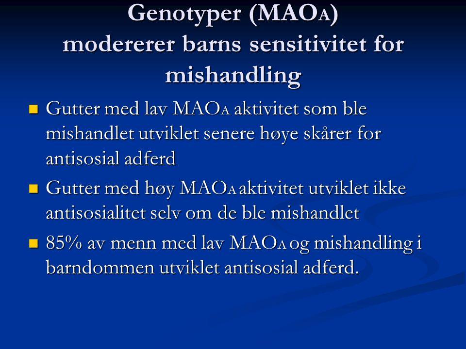Genotyper (MAO A ) modererer barns sensitivitet for mishandling Gutter med lav MAO A aktivitet som ble mishandlet utviklet senere høye skårer for anti