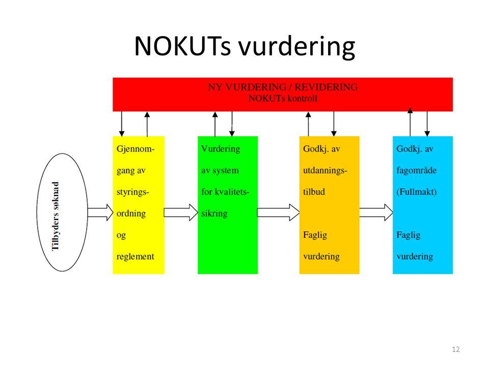 NOKUTs vurdering 12