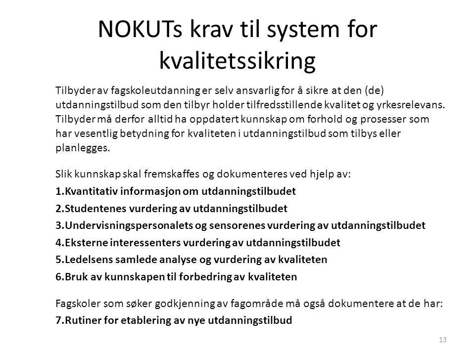 NOKUTs krav til system for kvalitetssikring Tilbyder av fagskoleutdanning er selv ansvarlig for å sikre at den (de) utdanningstilbud som den tilbyr holder tilfredsstillende kvalitet og yrkesrelevans.
