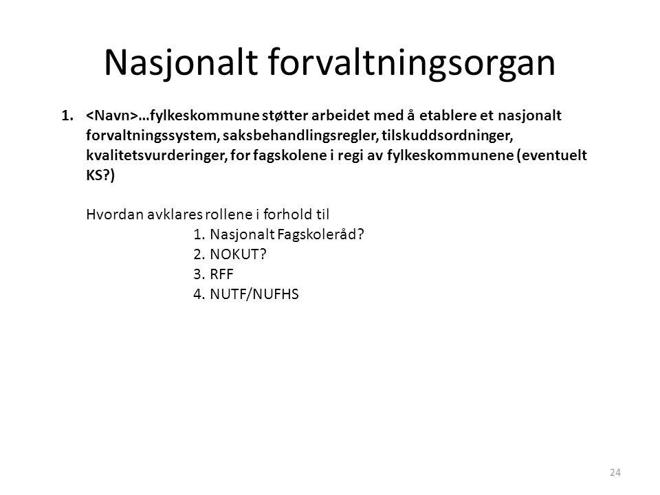 Nasjonalt forvaltningsorgan 1.