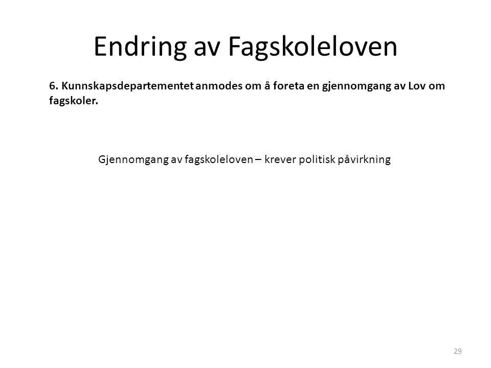 Endring av Fagskoleloven 6.