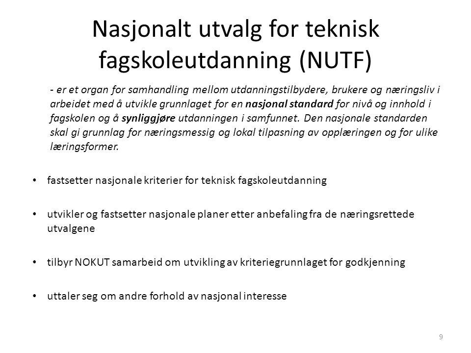 Nasjonalt utvalg for teknisk fagskoleutdanning (NUTF) 9 - er et organ for samhandling mellom utdanningstilbydere, brukere og næringsliv i arbeidet med å utvikle grunnlaget for en nasjonal standard for nivå og innhold i fagskolen og å synliggjøre utdanningen i samfunnet.