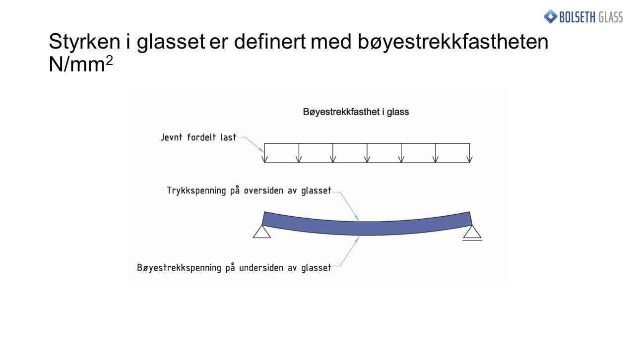 Styrken i glasset er definert med bøyestrekkfastheten N/mm 2