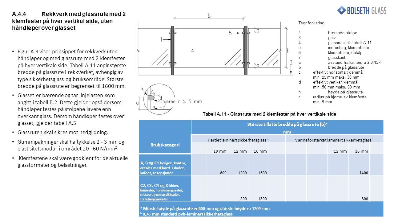 A.4.4Rekkverk med glassrute med 2 klemfester på hver vertikal side, uten håndløper over glasset Figur A.9 viser prinsippet for rekkverk uten håndløper og med glassrute med 2 klemfester på hver vertikale side.