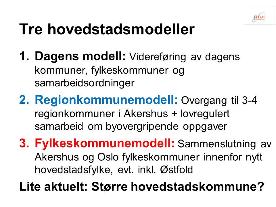 Tre hovedstadsmodeller 1.Dagens modell: Videreføring av dagens kommuner, fylkeskommuner og samarbeidsordninger 2.Regionkommunemodell: Overgang til 3-4 regionkommuner i Akershus + lovregulert samarbeid om byovergripende oppgaver 3.Fylkeskommunemodell: Sammenslutning av Akershus og Oslo fylkeskommuner innenfor nytt hovedstadsfylke, evt.
