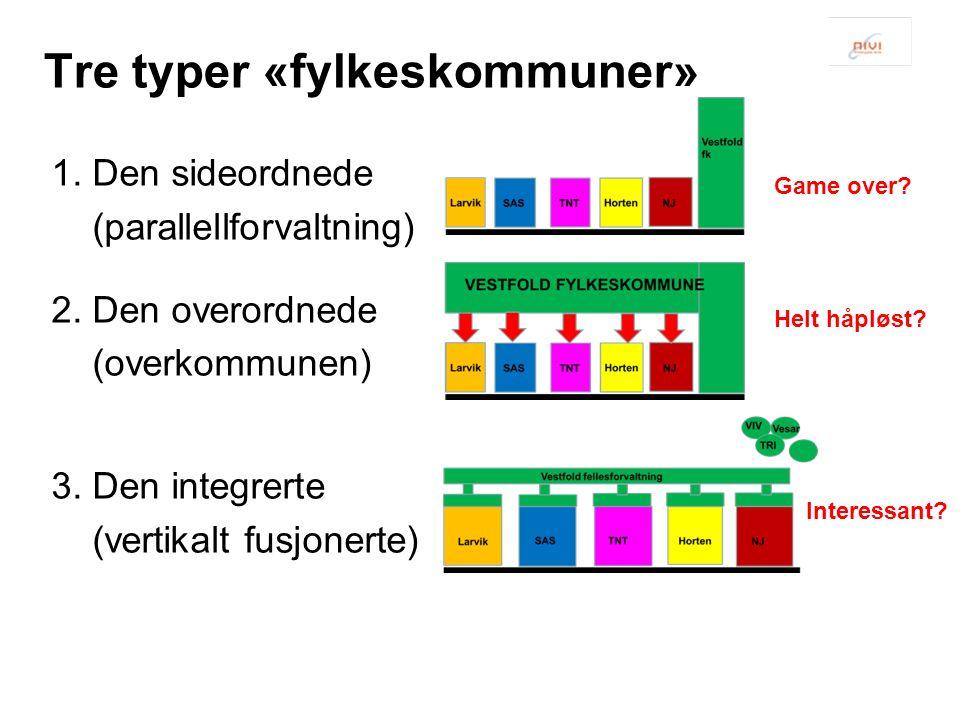 Tre typer «fylkeskommuner» 1.Den sideordnede (parallellforvaltning) 2.