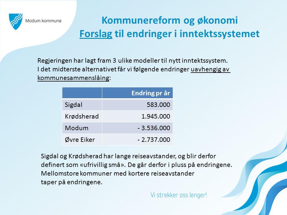 Kommunereform og økonomi Forslag til endringer i inntektssystemet Endring pr år Sigdal583.000 Krødsherad1.945.000 Modum- 3.536.000 Øvre Eiker- 2.737.000 Regjeringen har lagt fram 3 ulike modeller til nytt inntektssystem.