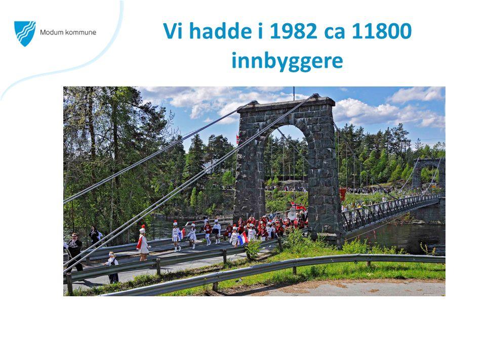 Vi hadde i 1982 ca 11800 innbyggere