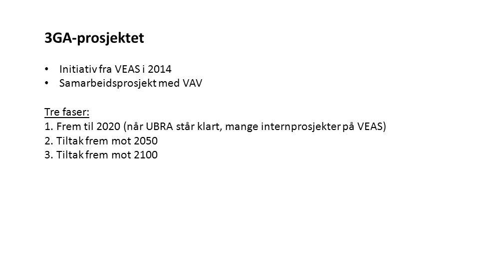 3GA-prosjektet Initiativ fra VEAS i 2014 Samarbeidsprosjekt med VAV Tre faser: 1. Frem til 2020 (når UBRA står klart, mange internprosjekter på VEAS)