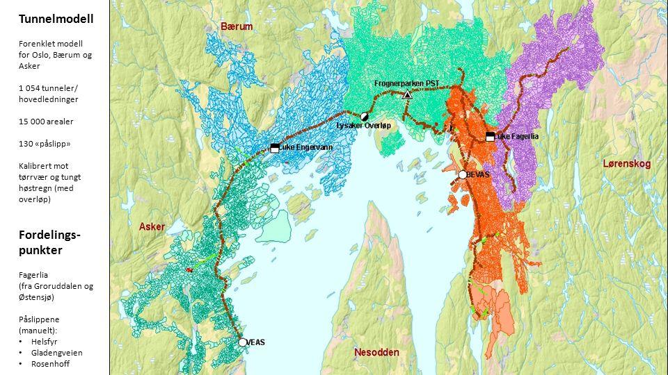Tunnelmodell Forenklet modell for Oslo, Bærum og Asker 1 054 tunneler/ hovedledninger 15 000 arealer 130 «påslipp» Kalibrert mot tørrvær og tungt høst