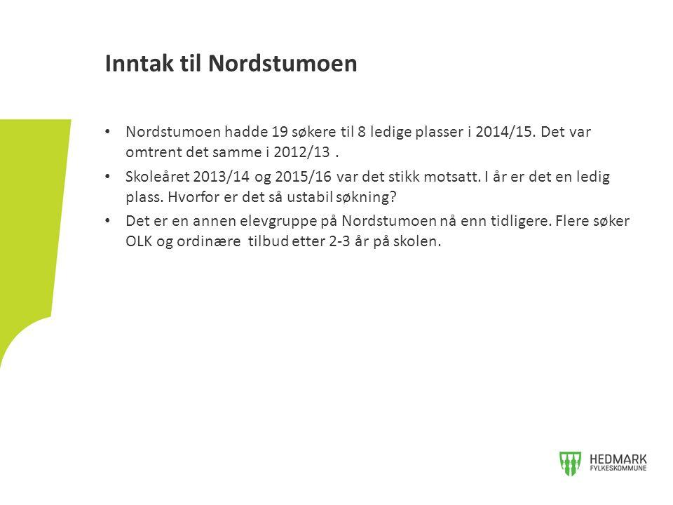 Nordstumoen hadde 19 søkere til 8 ledige plasser i 2014/15.