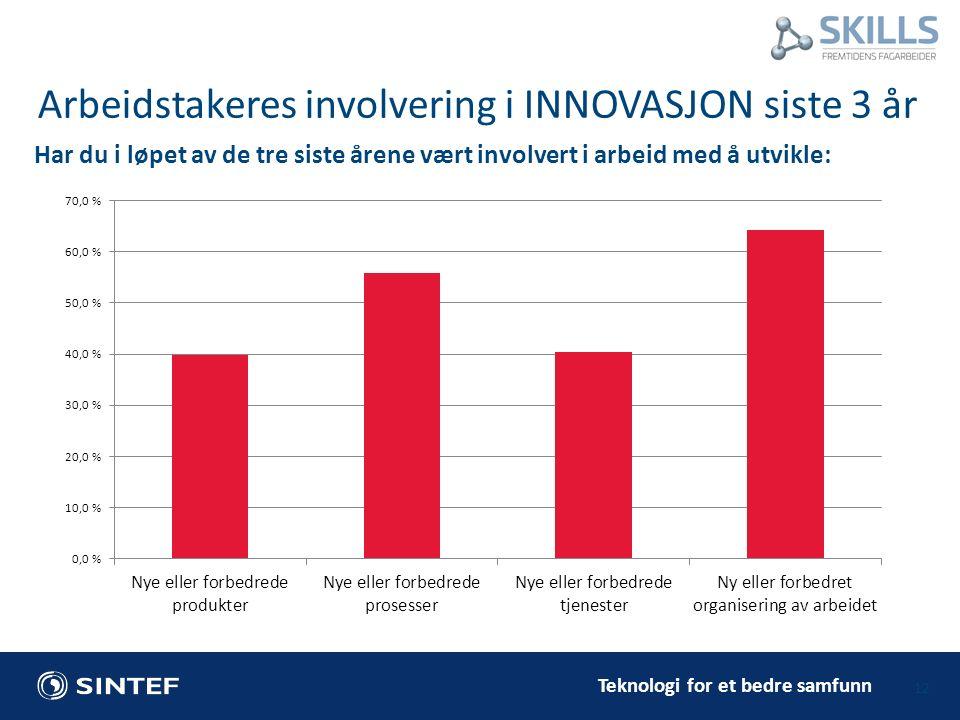 Teknologi for et bedre samfunn 12 Arbeidstakeres involvering i INNOVASJON siste 3 år Har du i løpet av de tre siste årene vært involvert i arbeid med å utvikle: