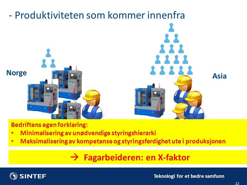 Teknologi for et bedre samfunn 22 - Produktiviteten som kommer innenfra Norge Asia Bedriftens egen forklaring: Minimalisering av unødvendige styringshierarki Maksimalisering av kompetanse og styringsferdighet ute i produksjonen  Fagarbeideren: en X-faktor