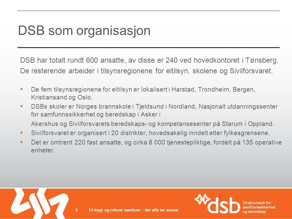 DSB som organisasjon DSB har totalt rundt 600 ansatte, av disse er 240 ved hovedkontoret i Tønsberg.
