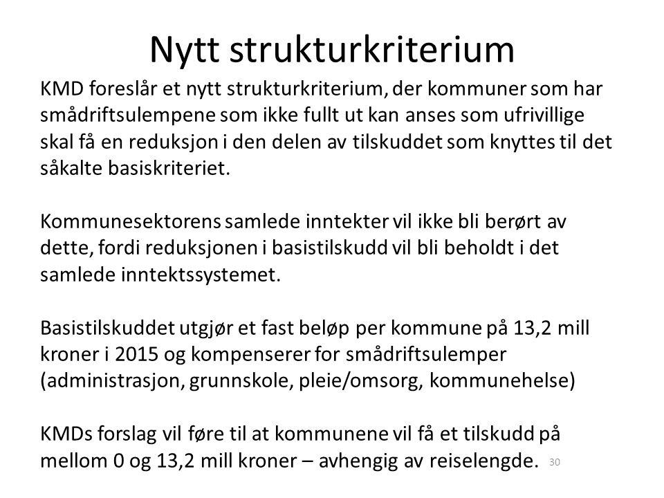 Nytt strukturkriterium 30 KMD foreslår et nytt strukturkriterium, der kommuner som har smådriftsulempene som ikke fullt ut kan anses som ufrivillige skal få en reduksjon i den delen av tilskuddet som knyttes til det såkalte basiskriteriet.
