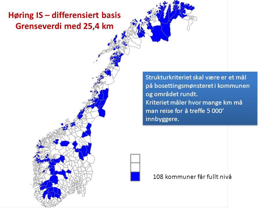108 kommuner får fullt nivå Høring IS – differensiert basis Grenseverdi med 25,4 km Strukturkriteriet skal være er et mål på bosettingsmønsteret i kommunen og området rundt.