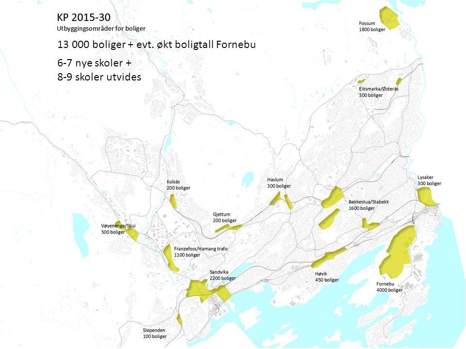 Boligbygging og befolkningsvekst Tekst inn her… 13 000 boliger + evt. økt boligtall Fornebu 6-7 nye skoler + 8-9 skoler utvides