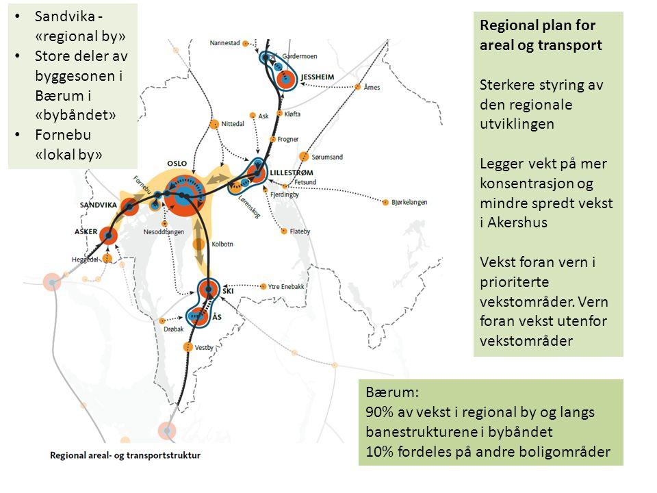 Regional plan for areal og transport Sterkere styring av den regionale utviklingen Legger vekt på mer konsentrasjon og mindre spredt vekst i Akershus