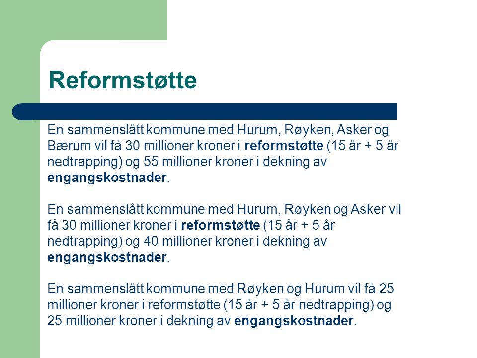 Reformstøtte En sammenslått kommune med Hurum, Røyken, Asker og Bærum vil få 30 millioner kroner i reformstøtte (15 år + 5 år nedtrapping) og 55 millioner kroner i dekning av engangskostnader.