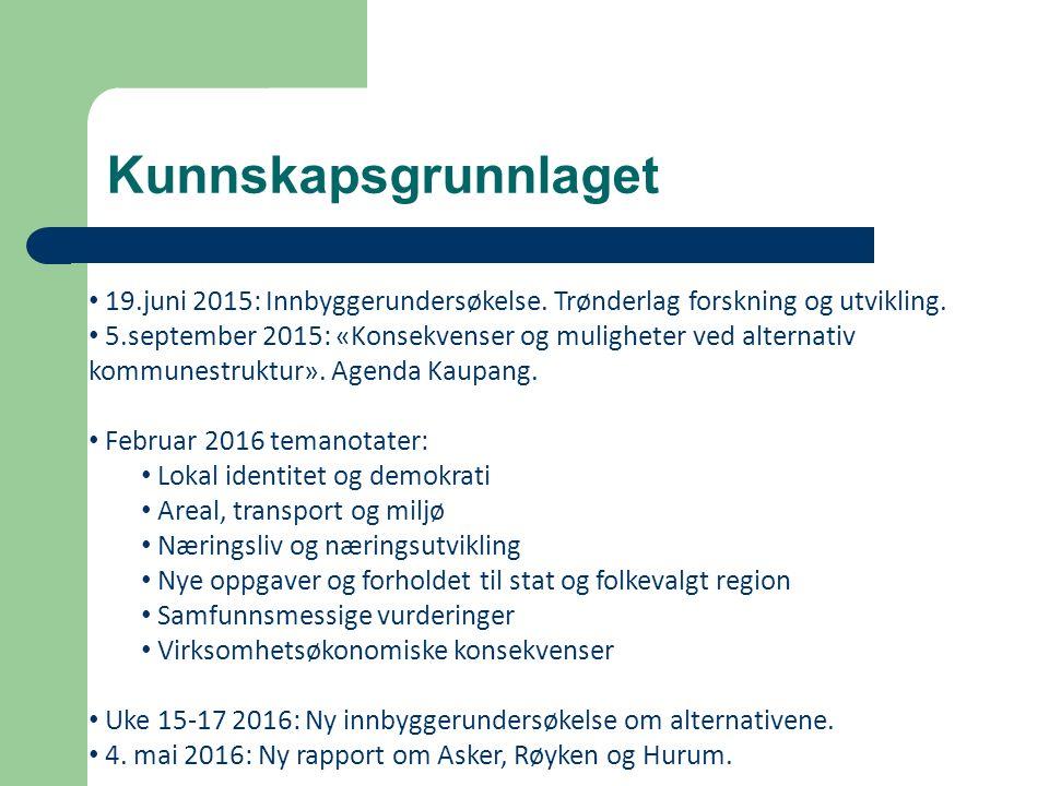 Kunnskapsgrunnlaget 19.juni 2015: Innbyggerundersøkelse.