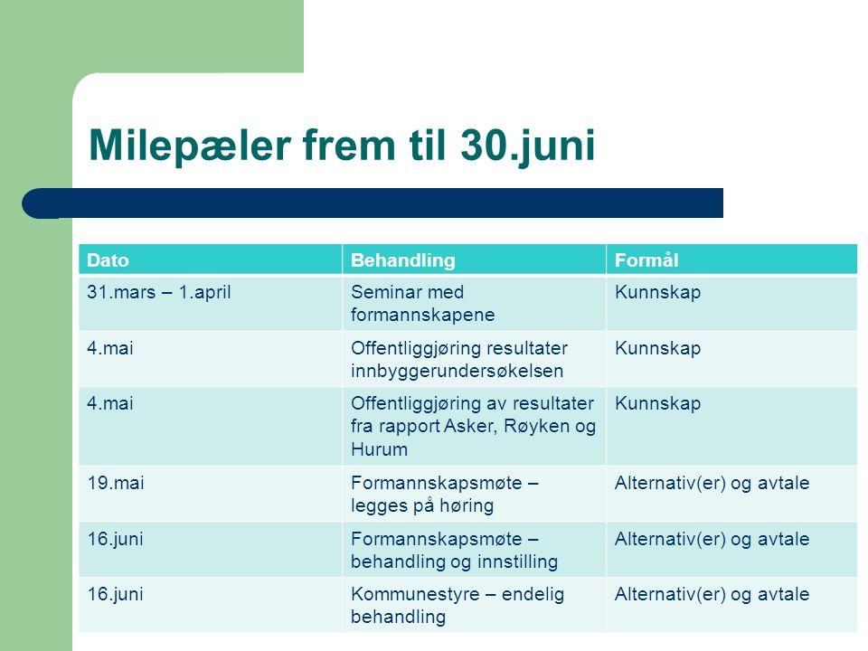 Sammenslåing - hvordan ser det ut i Norge og lokalt Rundt 270 av landets 428 kommuner har enten søkt om sammenslåing, inngått avtale, forhandler eller har vedtatt å forhandle.