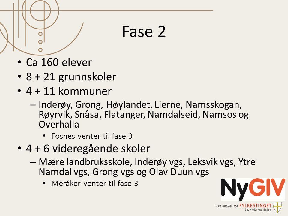 Fase 2 Ca 160 elever 8 + 21 grunnskoler 4 + 11 kommuner – Inderøy, Grong, Høylandet, Lierne, Namsskogan, Røyrvik, Snåsa, Flatanger, Namdalseid, Namsos og Overhalla Fosnes venter til fase 3 4 + 6 videregående skoler – Mære landbruksskole, Inderøy vgs, Leksvik vgs, Ytre Namdal vgs, Grong vgs og Olav Duun vgs Meråker venter til fase 3