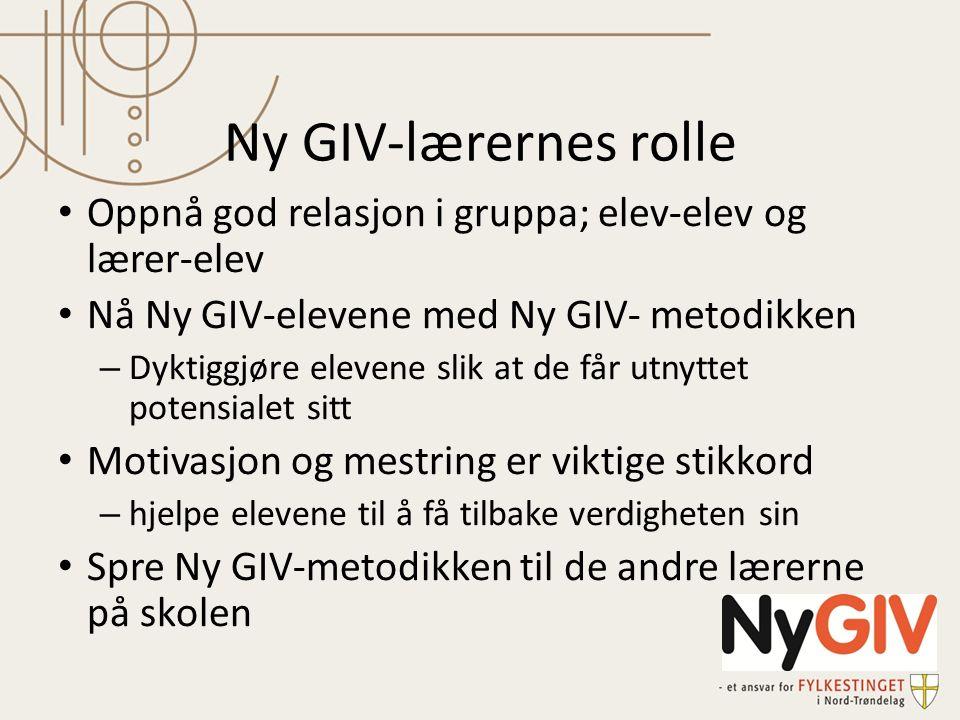 Ny GIV-lærernes rolle Oppnå god relasjon i gruppa; elev-elev og lærer-elev Nå Ny GIV-elevene med Ny GIV- metodikken – Dyktiggjøre elevene slik at de får utnyttet potensialet sitt Motivasjon og mestring er viktige stikkord – hjelpe elevene til å få tilbake verdigheten sin Spre Ny GIV-metodikken til de andre lærerne på skolen