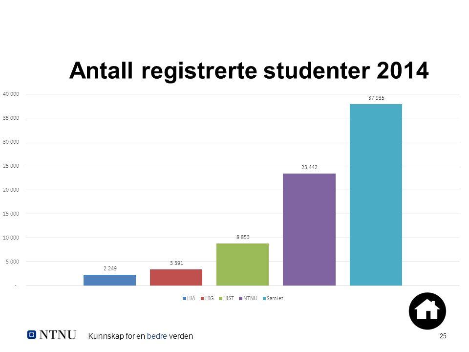 Kunnskap for en bedre verden 25 Antall registrerte studenter 2014
